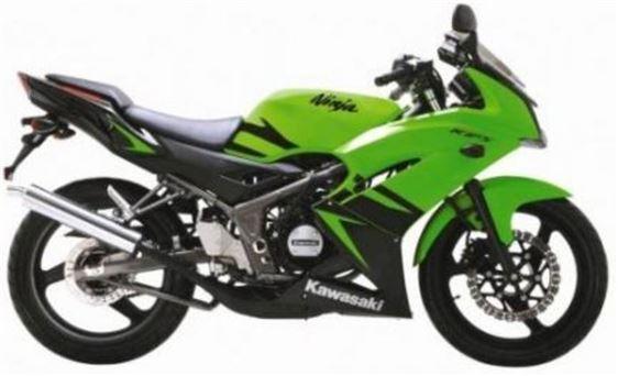 カワサキ Ninja150RR