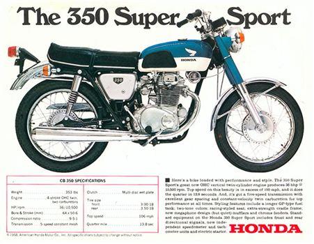 ホンダ CB350