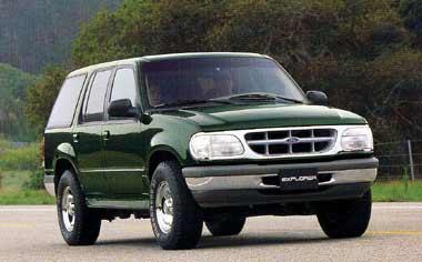 フォード エクスプローラー