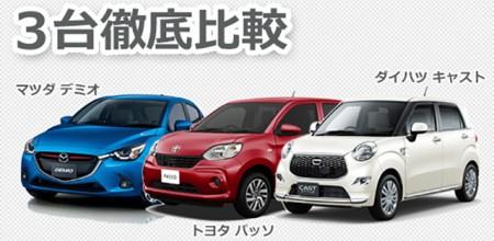 コンパクトカーと軽自動車の新しい関係性、パッソ/キャスト/デミオを徹底比較